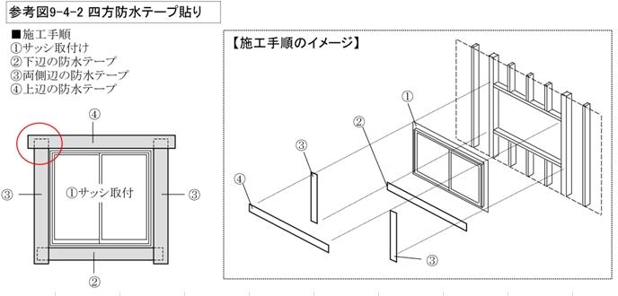 防水テープの張り方手順